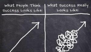 succes looks like